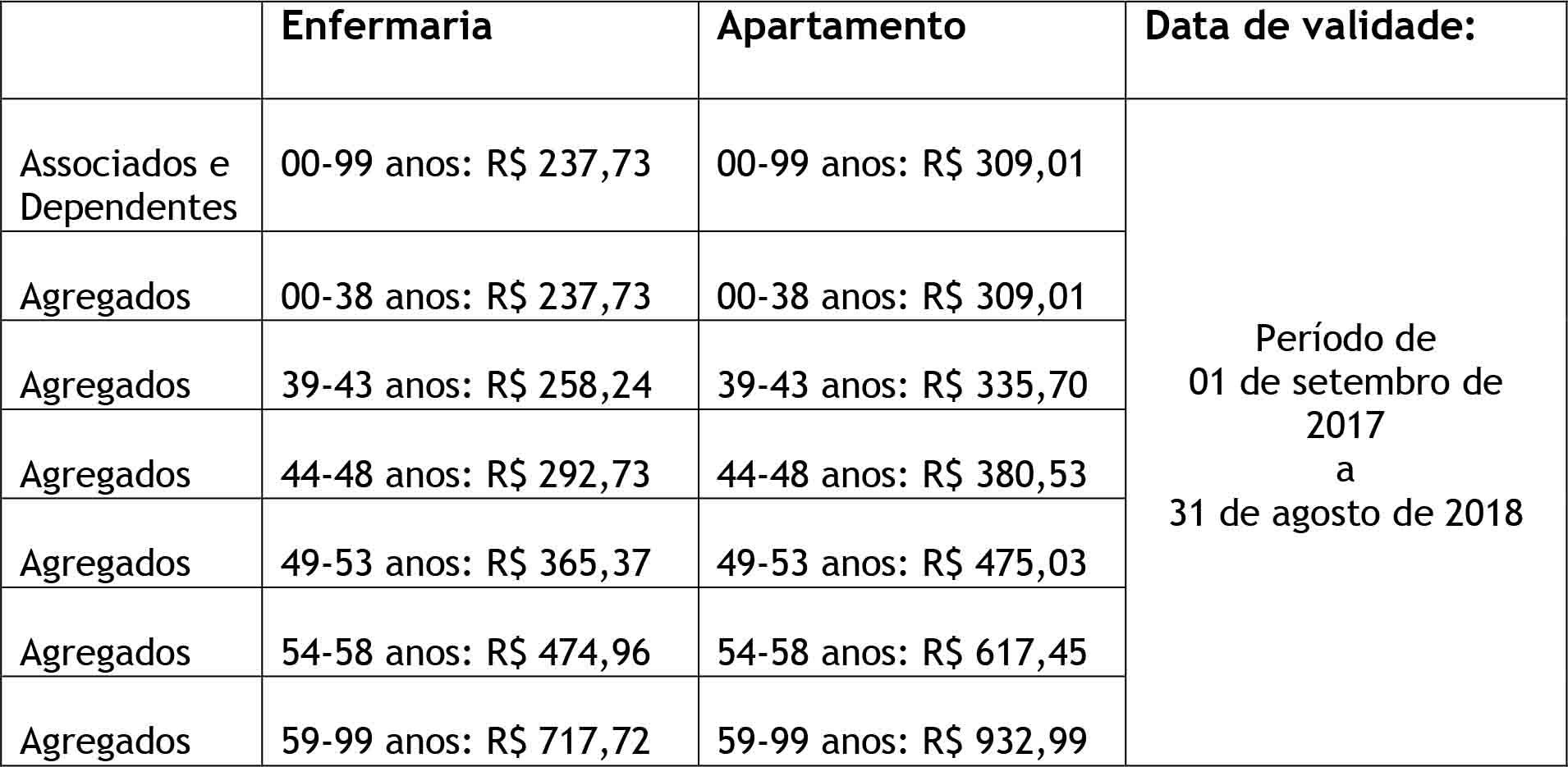 Tabela Unimed 2107-2018